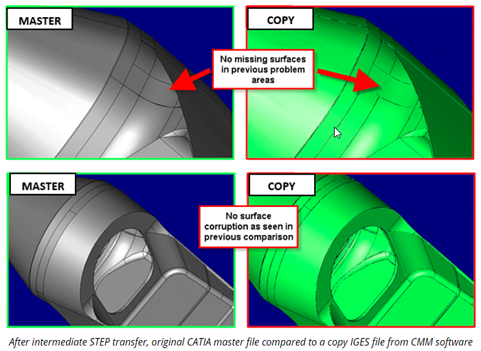 CATIA master file compared to a copy IGES file