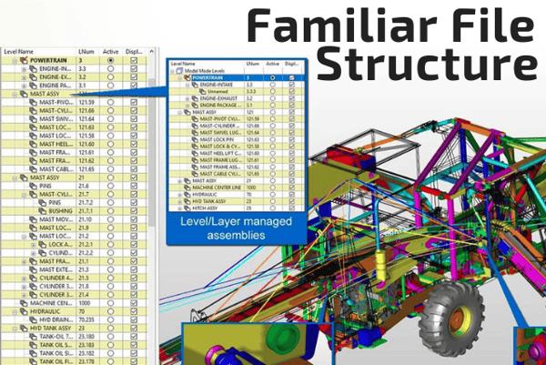 AutoCAD page - familiar file structure
