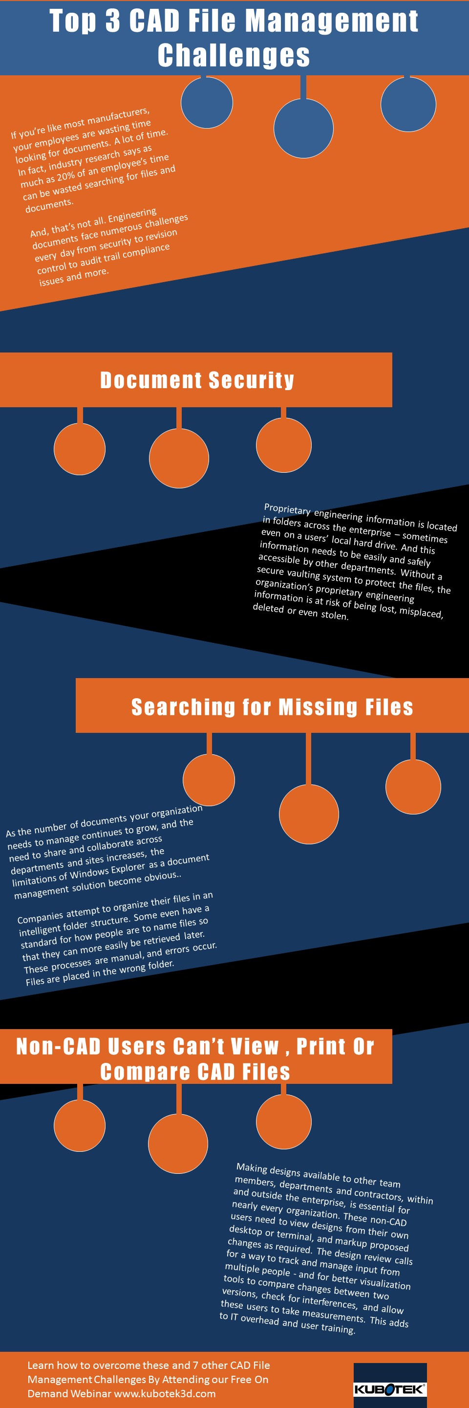 [Infographic] Top 3 CAD File Management Challenges